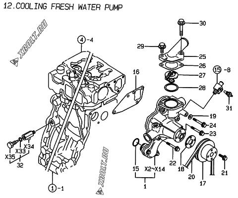 Fresh Water Pump System